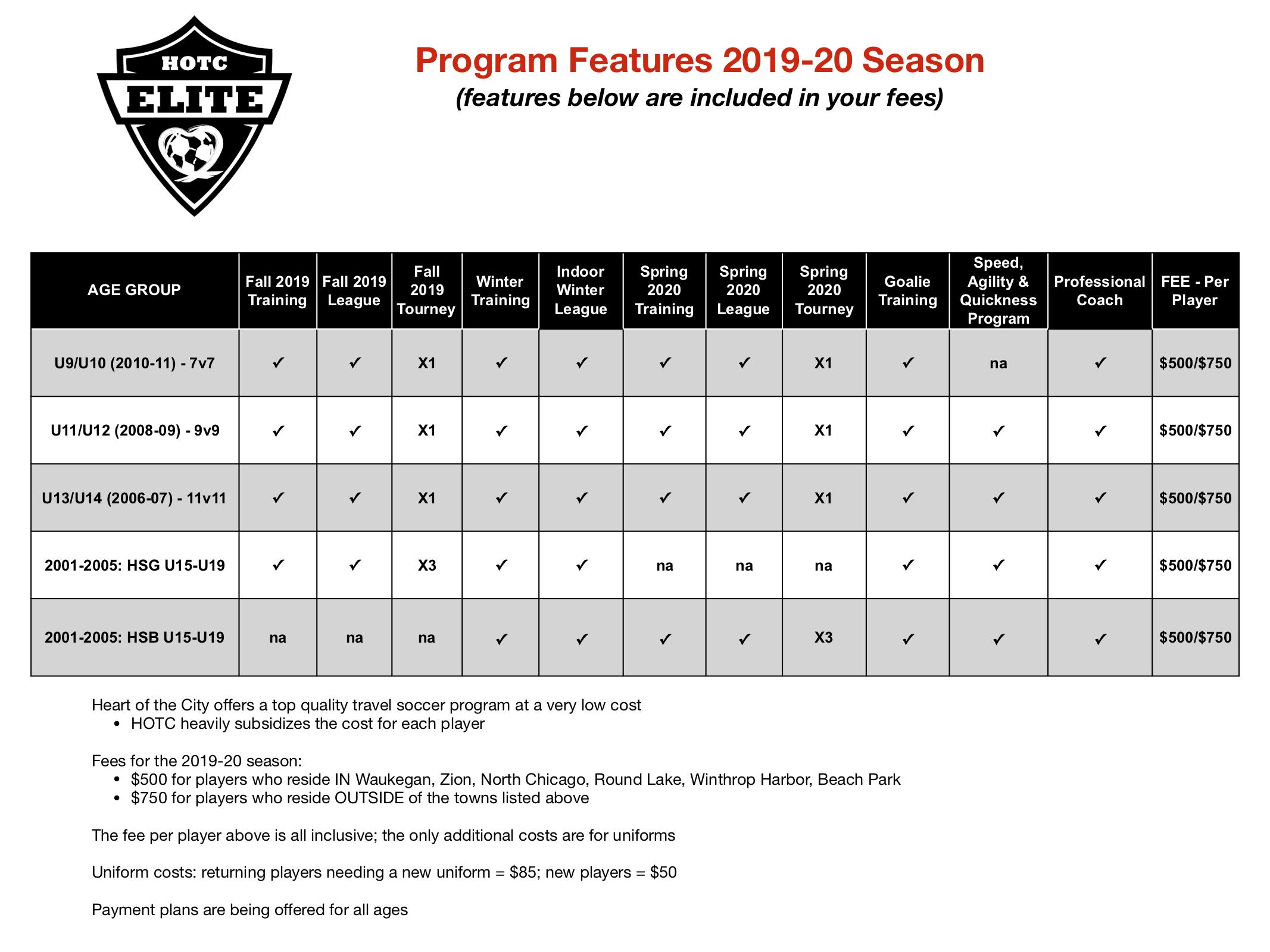 HOTC ELITE program features 2019-20